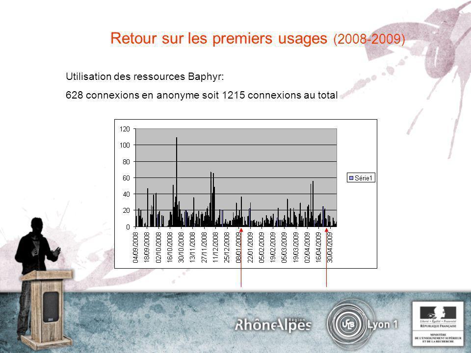 Utilisation des ressources Baphyr: 628 connexions en anonyme soit 1215 connexions au total Retour sur les premiers usages (2008-2009)