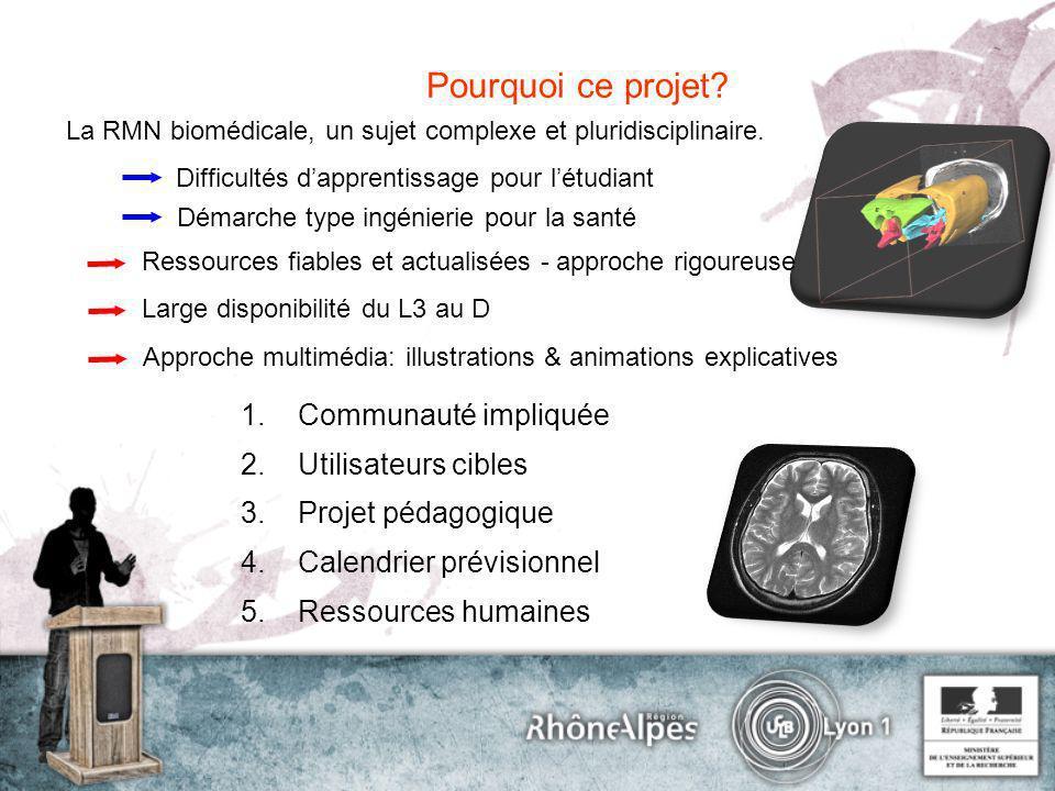1.Communauté impliquée 2.Utilisateurs cibles 3.Projet pédagogique 4.Calendrier prévisionnel 5.Ressources humaines Pourquoi ce projet? La RMN biomédica