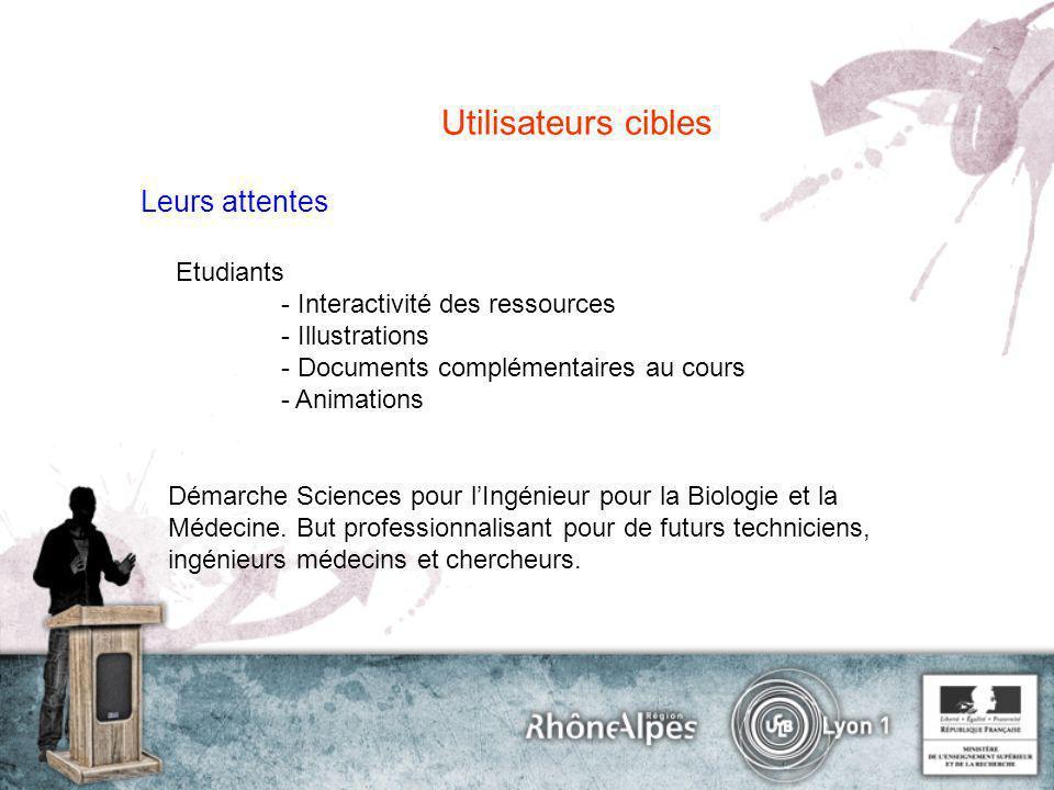 Leurs attentes Utilisateurs cibles Etudiants - Interactivité des ressources - Illustrations - Documents complémentaires au cours - Animations Démarche