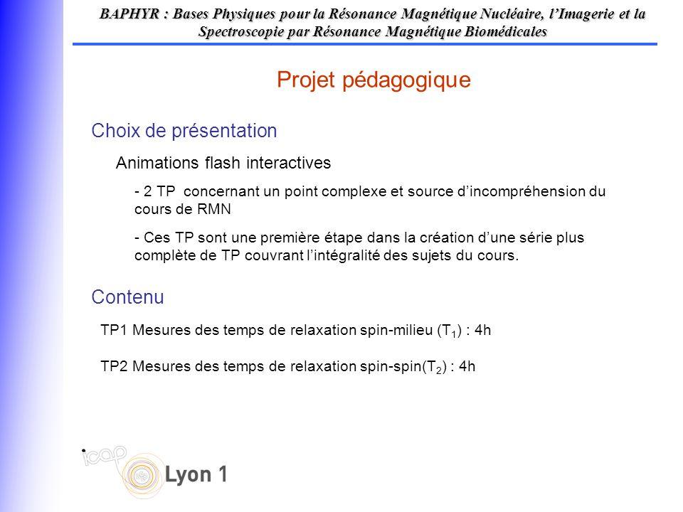 Projet pédagogique BAPHYR : Bases Physiques pour la Résonance Magnétique Nucléaire, lImagerie et la Spectroscopie par Résonance Magnétique Biomédicales Exemple de TP virtuel actuellement utilisé à Strasbourg et Lyon