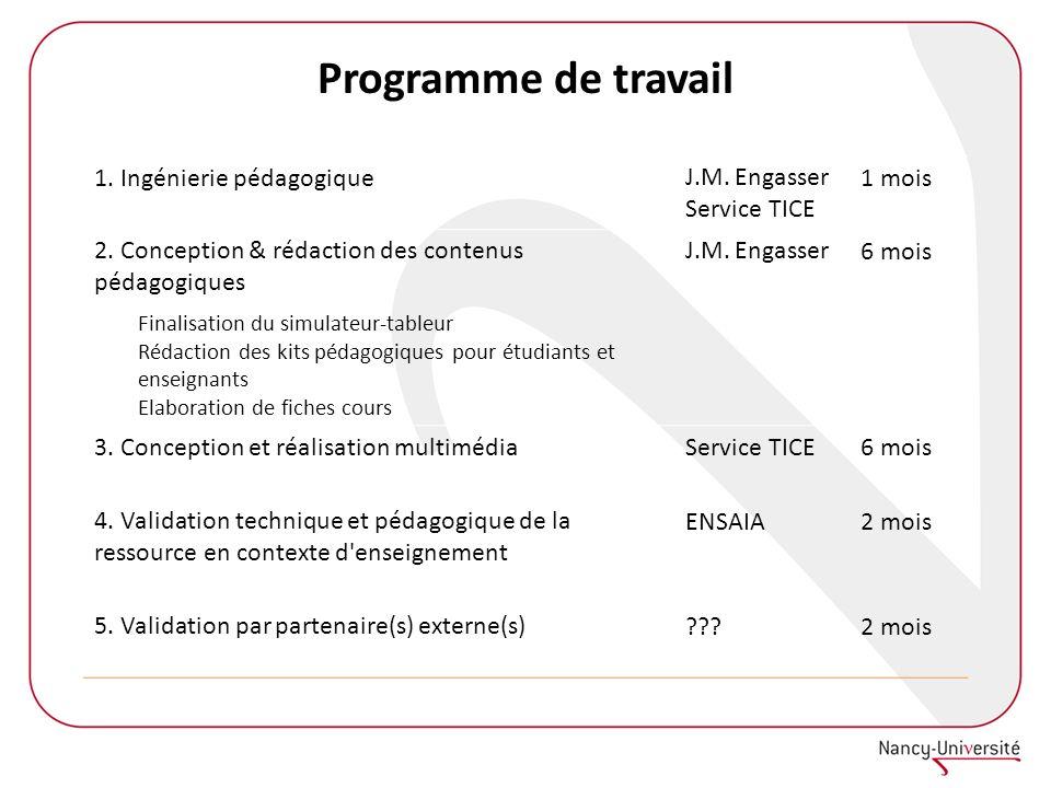Programme de travail 1.Ingénierie pédagogiqueJ.M.