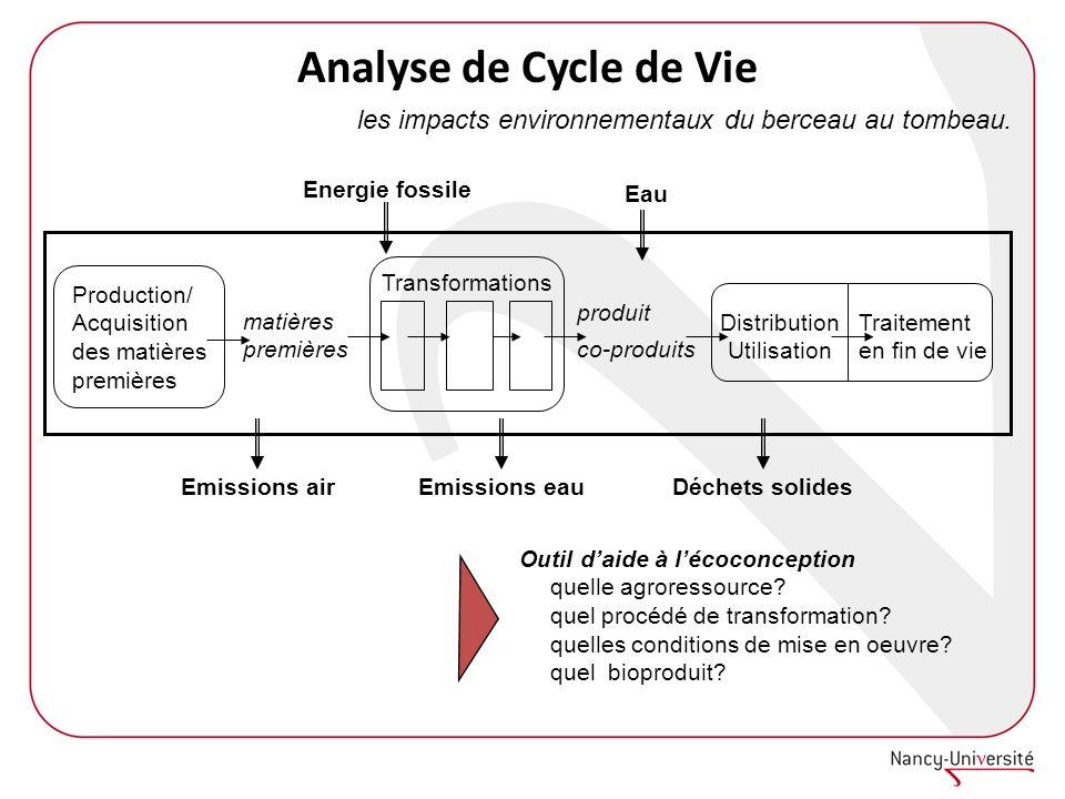 Analyse de Cycle de Vie les impacts environnementaux du berceau au tombeau.