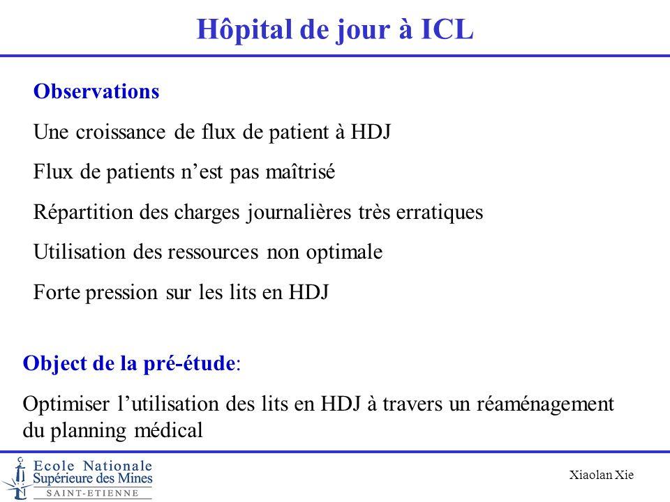 Xiaolan Xie Hôpital de jour à ICL Observations Une croissance de flux de patient à HDJ Flux de patients nest pas maîtrisé Répartition des charges jour