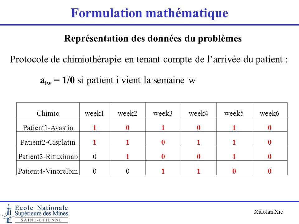 Xiaolan Xie Formulation mathématique Représentation des données du problèmes Protocole de chimiothérapie en tenant compte de larrivée du patient : a i