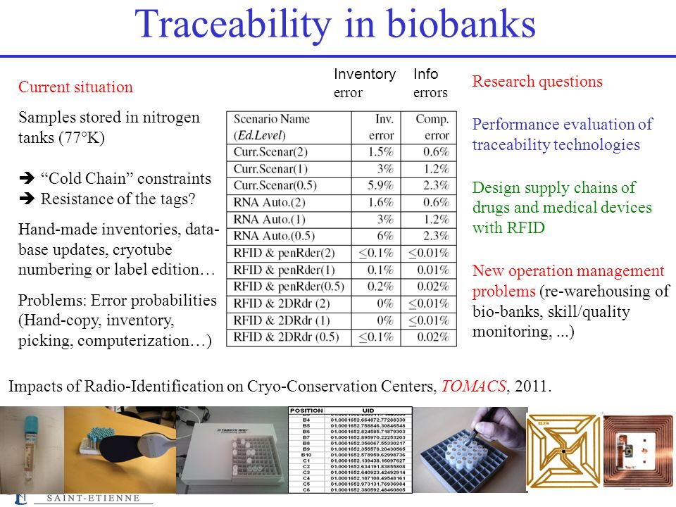 Xiaolan Xie Traceability in biobanks Research questions Performance evaluation of traceability technologies Design supply chains of drugs and medical