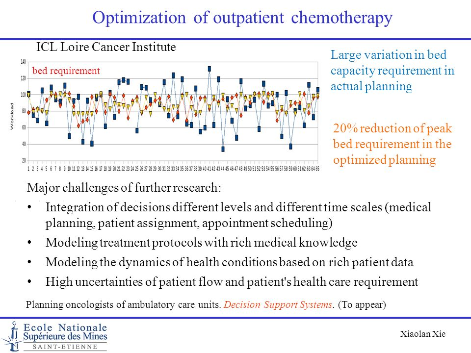 Xiaolan Xie Optimization of outpatient chemotherapy ICL Loire Cancer Institute Major challenges of further research: Integration of decisions differen