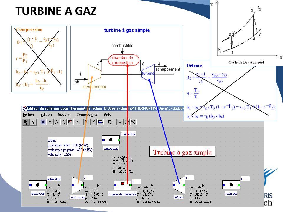 TURBINE A GAZ