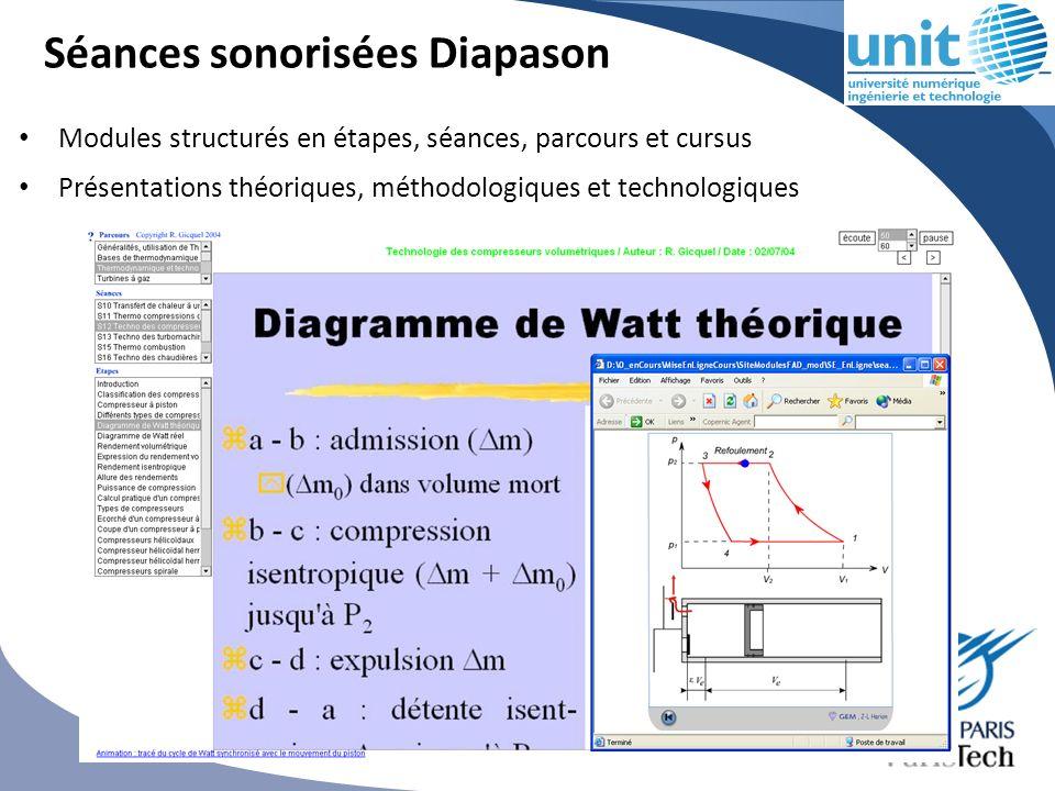 Séances sonorisées Diapason Modules structurés en étapes, séances, parcours et cursus Présentations théoriques, méthodologiques et technologiques