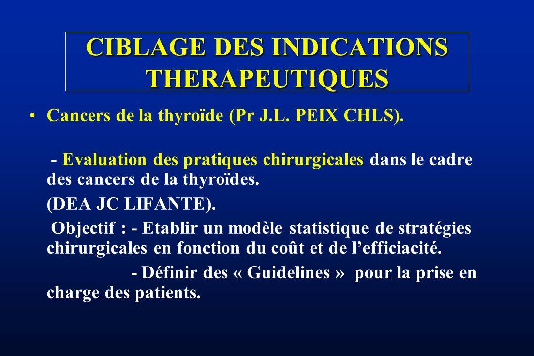 CIBLAGE DES INDICATIONS THERAPEUTIQUES Cancers de la thyroïde (Pr J.L. PEIX CHLS). - Evaluation des pratiques chirurgicales dans le cadre des cancers