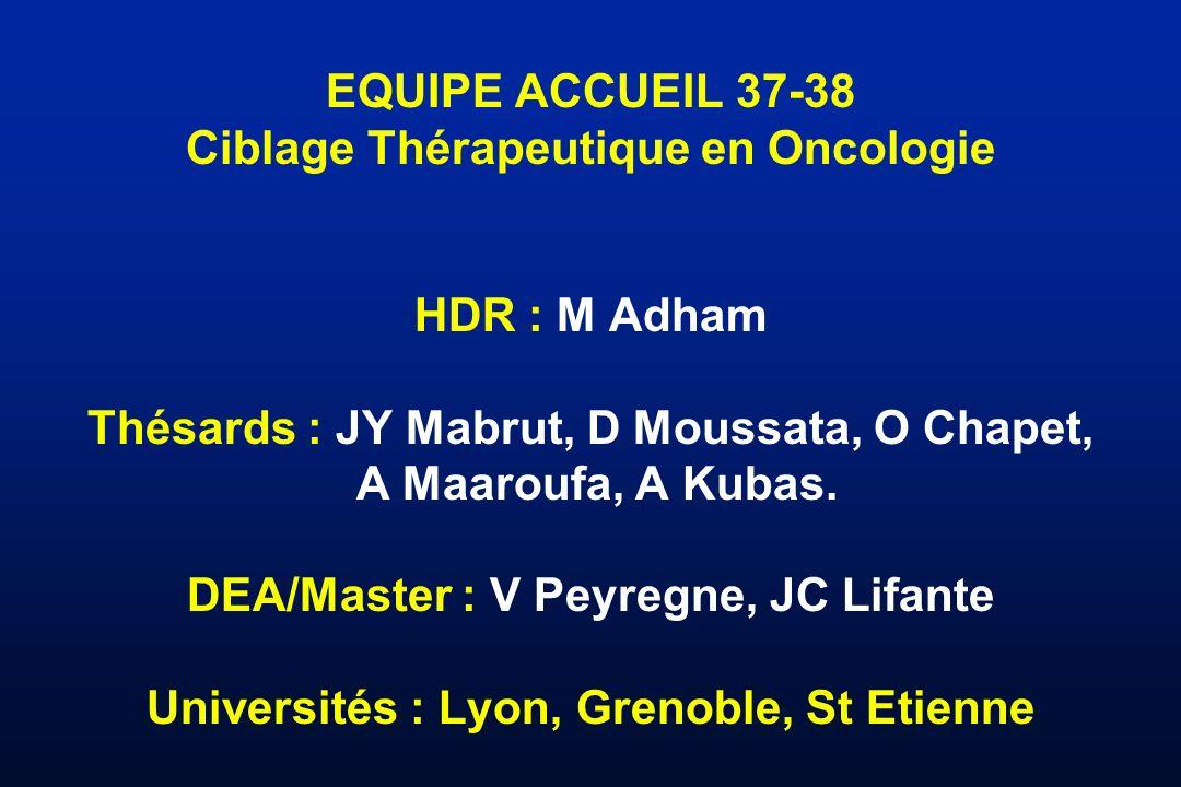EQUIPE ACCUEIL 37-38 Ciblage Thérapeutique en Oncologie HDR : M Adham Thésards : JY Mabrut, D Moussata, O Chapet, A Maaroufa, A Kubas. DEA/Master : V