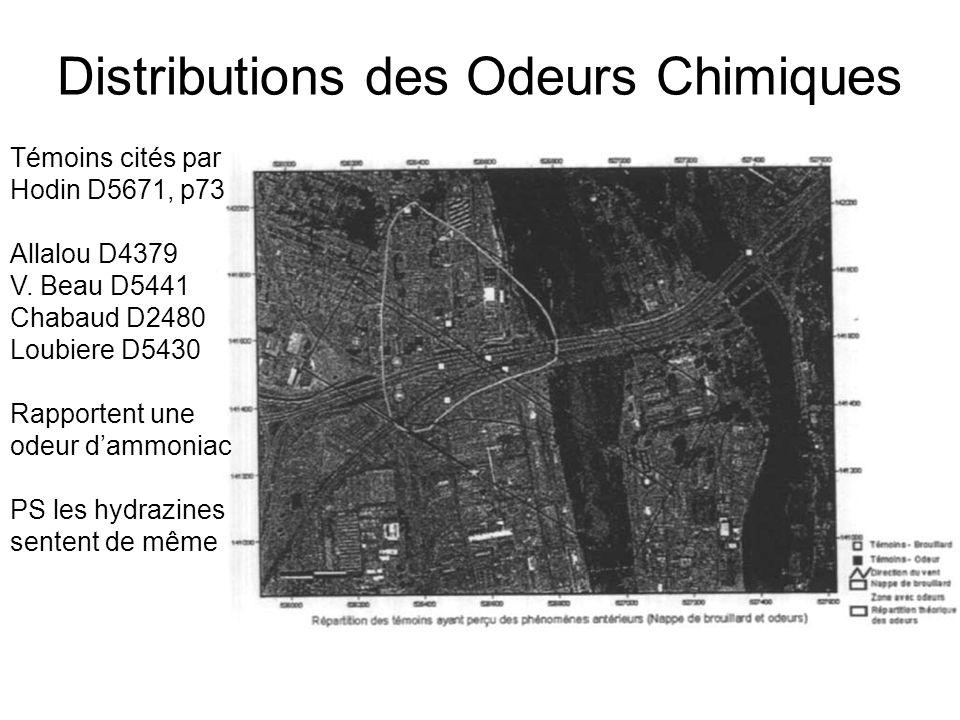 Distributions des Odeurs Chimiques Témoins cités par Hodin D5671, p73 Allalou D4379 V. Beau D5441 Chabaud D2480 Loubiere D5430 Rapportent une odeur da