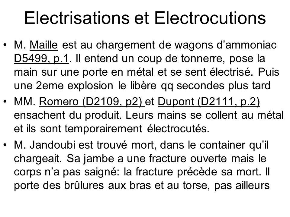 Electrisations et Electrocutions M. Maille est au chargement de wagons dammoniac D5499, p.1. Il entend un coup de tonnerre, pose la main sur une porte