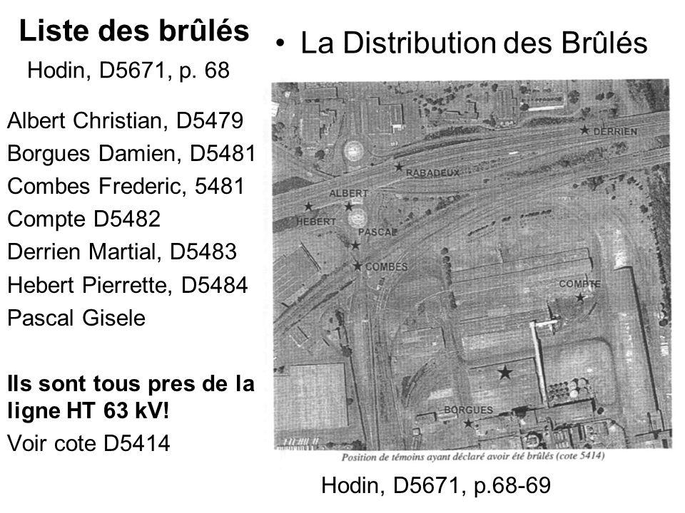 Liste des brûlés Hodin, D5671, p. 68 La Distribution des Brûlés Albert Christian, D5479 Borgues Damien, D5481 Combes Frederic, 5481 Compte D5482 Derri