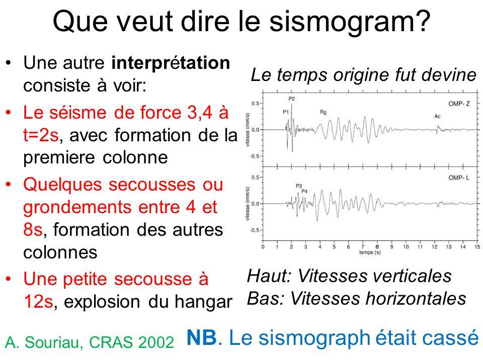 Que veut dire le sismogram? Une autre interprétation consiste à voir: Le séisme de force 3,4 à t=2s, avec formation de la premiere colonne Quelques se