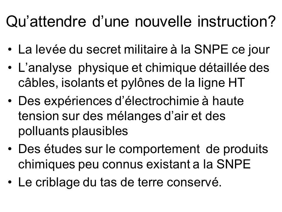 Quattendre dune nouvelle instruction? La levée du secret militaire à la SNPE ce jour Lanalyse physique et chimique détaillée des câbles, isolants et p