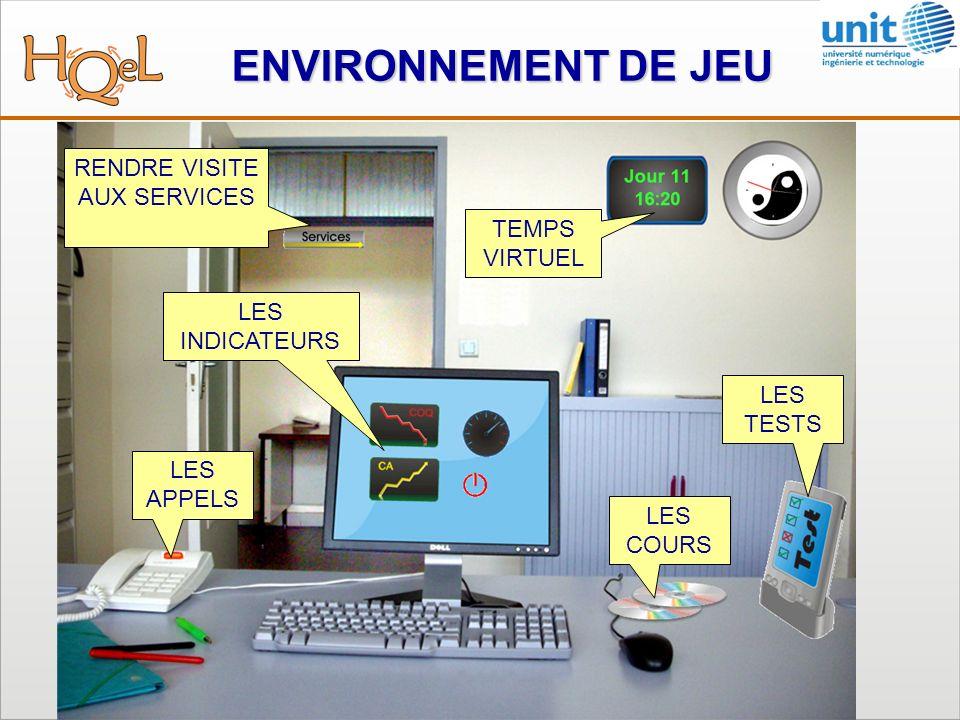 ENVIRONNEMENT DE JEU LES COURS LES TESTS RENDRE VISITE AUX SERVICES TEMPS VIRTUEL LES APPELS LES INDICATEURS
