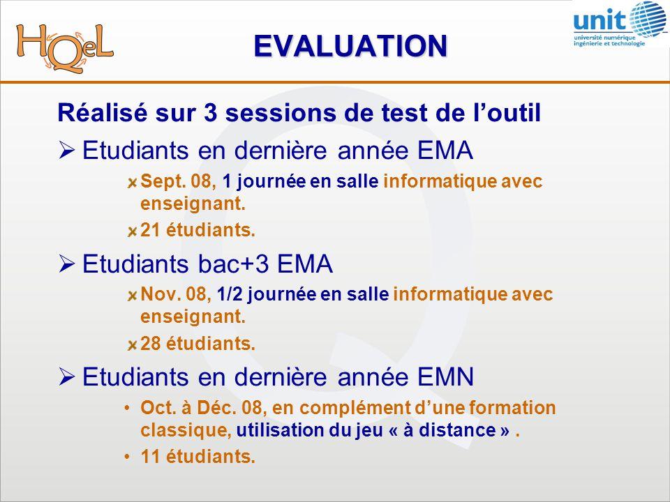 Réalisé sur 3 sessions de test de loutil Etudiants en dernière année EMA Sept.