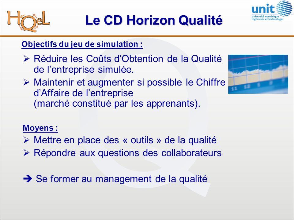 Le CD Horizon Qualité Rôles de lapprenant : Mettre en place les outils Répondre aux questions impromptues Consulter les supports de formation Consulter les résultats de lentreprise
