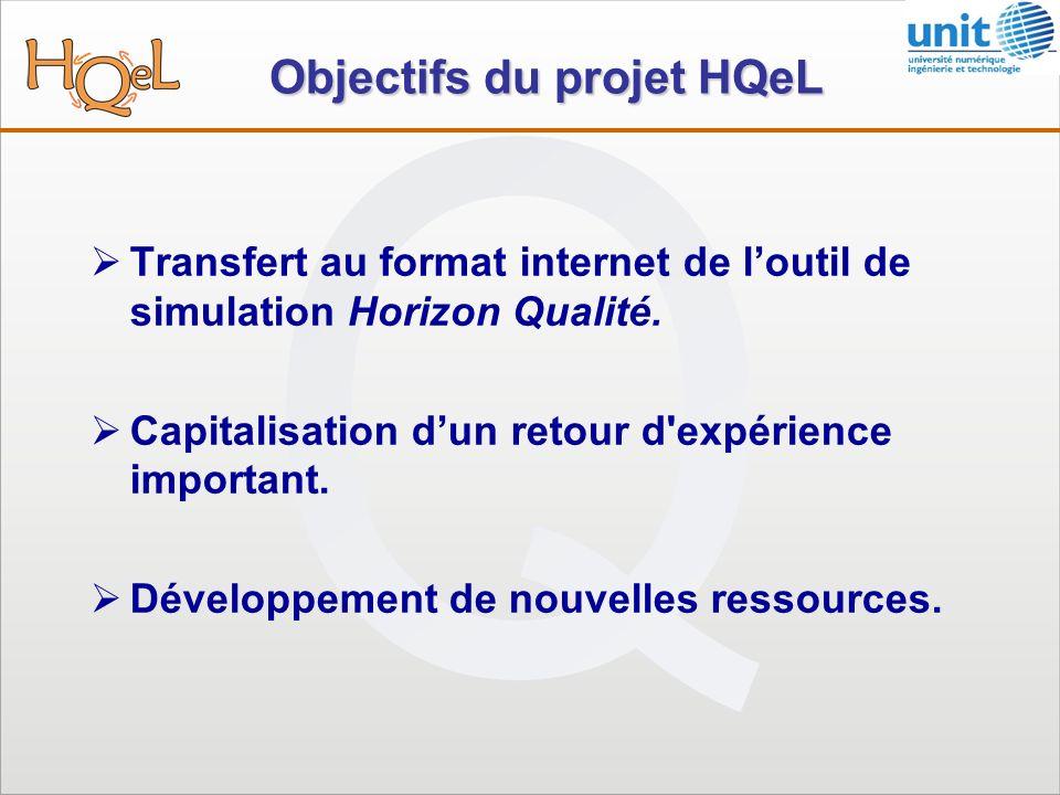 Objectifs du projet HQeL Transfert au format internet de loutil de simulation Horizon Qualité.