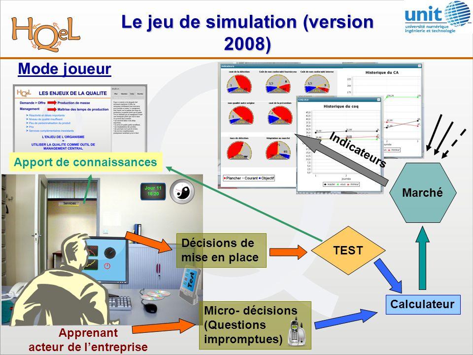 Apprenant acteur de lentreprise Le jeu de simulation (version 2008) Micro- décisions (Questions impromptues) Décisions de mise en place TEST Calculateur Marché Indicateurs Apport de connaissances Mode joueur