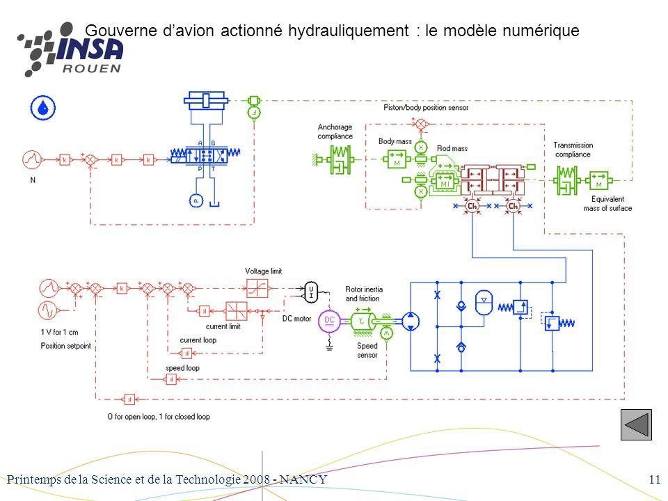 Printemps de la Science et de la Technologie 2008 - NANCY11 Gouverne davion actionné hydrauliquement : le modèle numérique