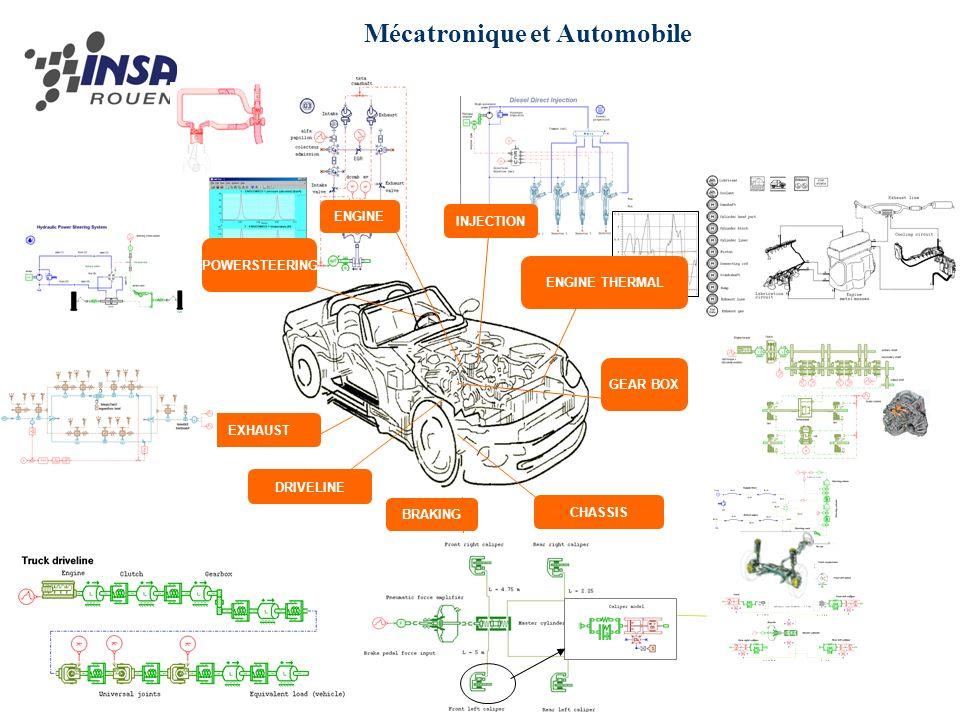 Printemps de la Science et de la Technologie 2008 - NANCY3 DRIVELINE BRAKING CHASSIS GEAR BOX ENGINE THERMAL INJECTION ENGINE POWERSTEERING EXHAUST Mé