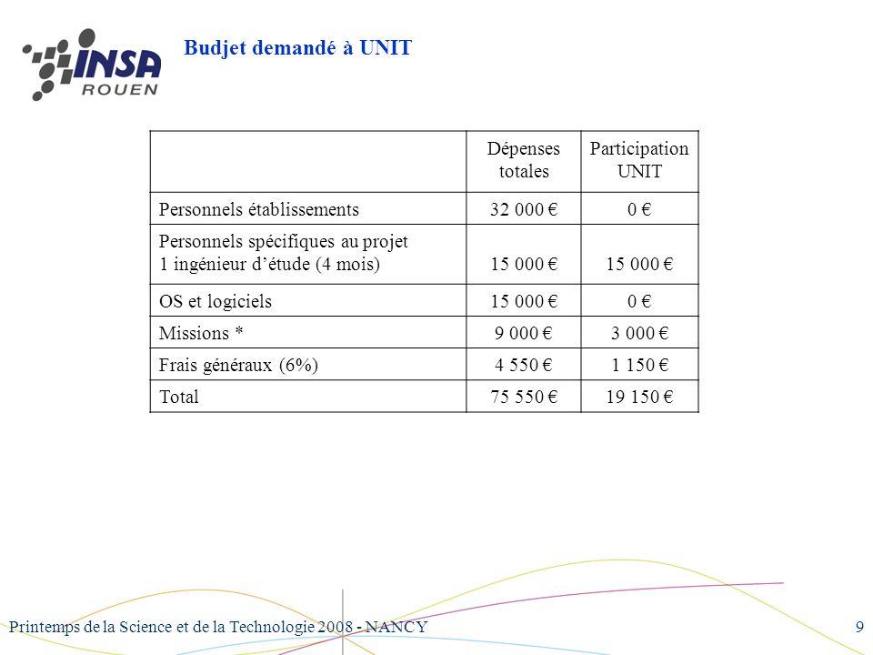 Printemps de la Science et de la Technologie 2008 - NANCY9 Budjet demandé à UNIT Dépenses totales Participation UNIT Personnels établissements32 000 0