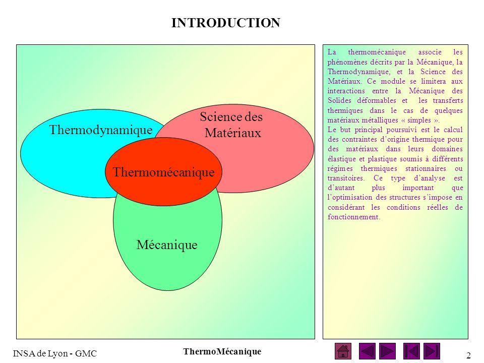 INSA de Lyon - GMC ThermoMécanique 3 INTRODUCTION Température T Matériau X,p 1,p 2 Contraintes Déformations Vitesses de déformation D Transformations de phases – Recristallisation Restauration statique ….