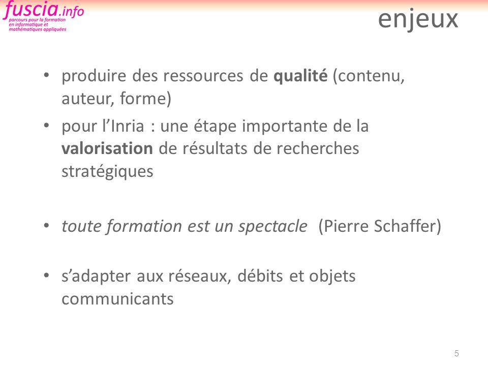 enjeux produire des ressources de qualité (contenu, auteur, forme) pour lInria : une étape importante de la valorisation de résultats de recherches st