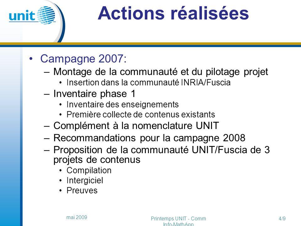 Actions réalisées Campagne 2008: –Inventaire phase 2 Fin collecte de contenus existants Mise en place d un comité éditorial UNIT-Fuscia pour l évaluation des contenus –Développement d un site d enquête –Campagne d enquête –Début d indexation de nouveaux contenus dans le site UNIT –Audit du mapping Unit-Dewey –Recommandations pour la campagne 2009 –Proposition de la communauté UNIT/Fuscia de 2 projets de contenus mai 2009 Printemps UNIT - Comm Info-MathApp 5/9