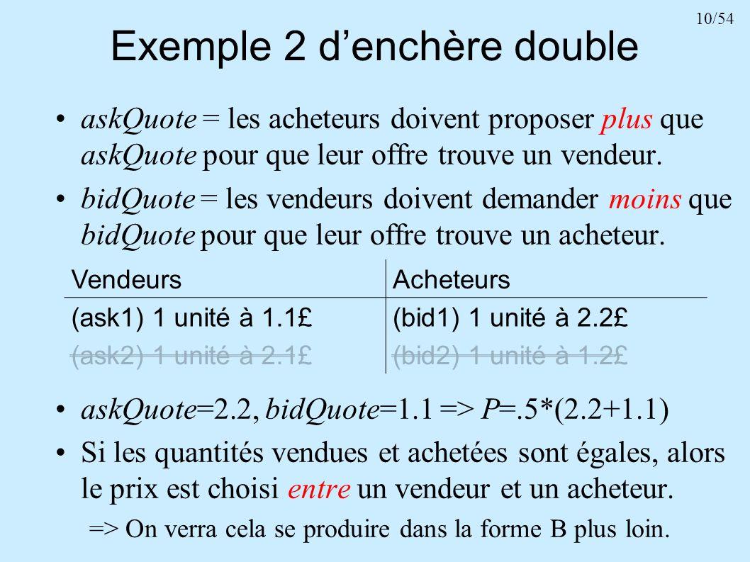 10/54 Exemple 2 denchère double askQuote = les acheteurs doivent proposer plus que askQuote pour que leur offre trouve un vendeur. bidQuote = les vend