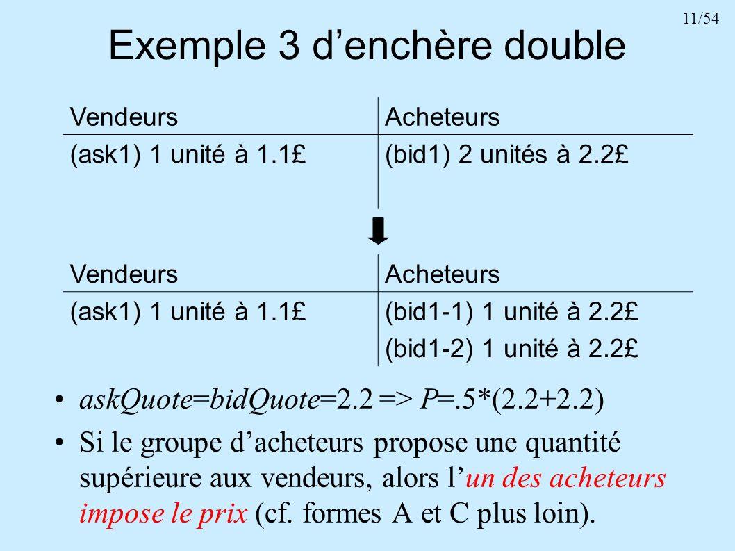 11/54 Exemple 3 denchère double askQuote=bidQuote=2.2 => P=.5*(2.2+2.2) Si le groupe dacheteurs propose une quantité supérieure aux vendeurs, alors lu
