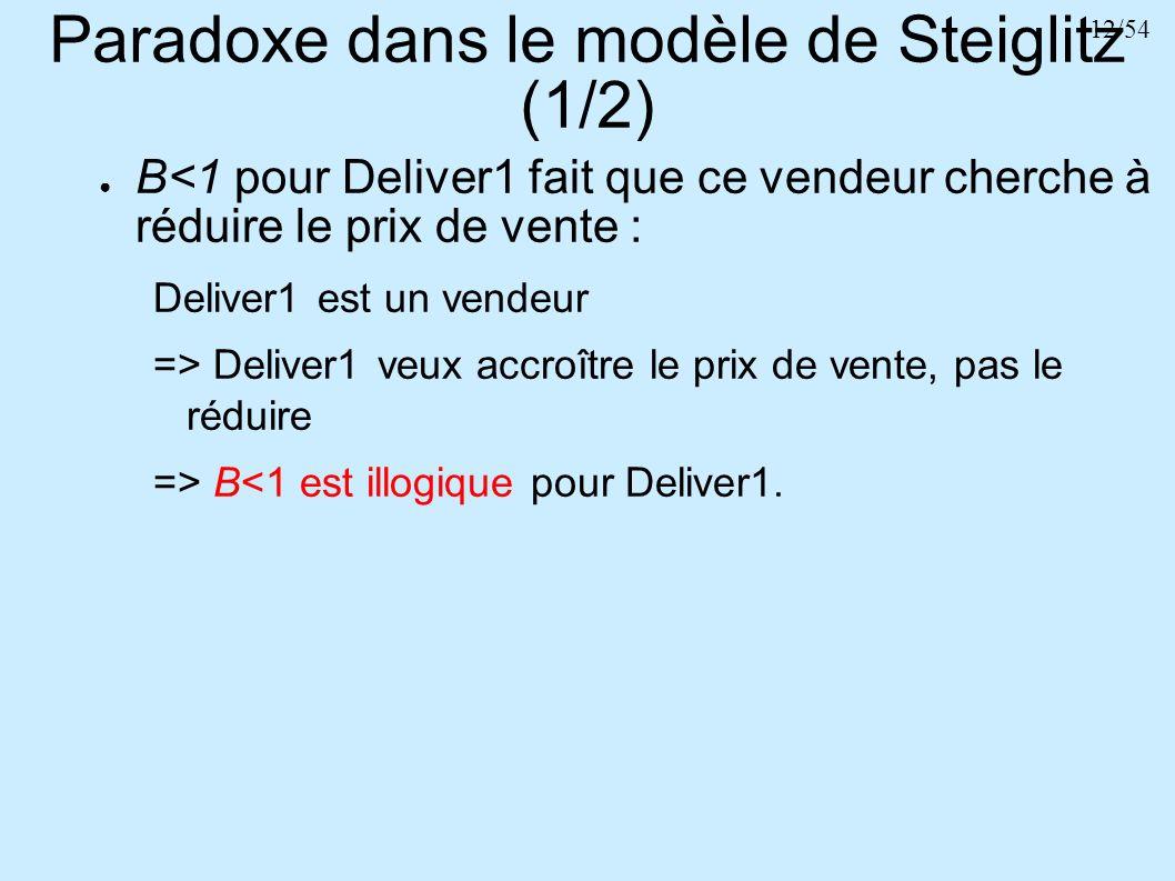 12/54 Paradoxe dans le modèle de Steiglitz (1/2) B<1 pour Deliver1 fait que ce vendeur cherche à réduire le prix de vente : Deliver1 est un vendeur =>