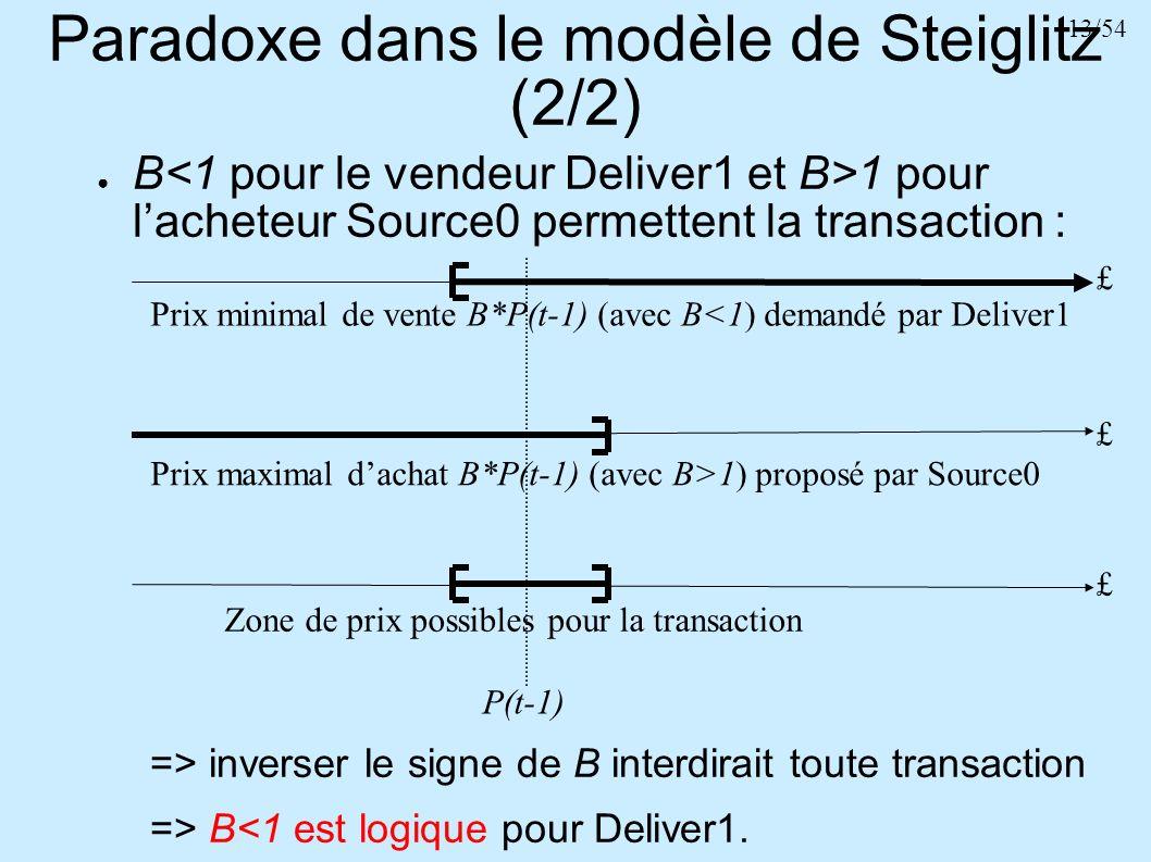 13/54 Paradoxe dans le modèle de Steiglitz (2/2) B 1 pour lacheteur Source0 permettent la transaction : => inverser le signe de B interdirait toute tr