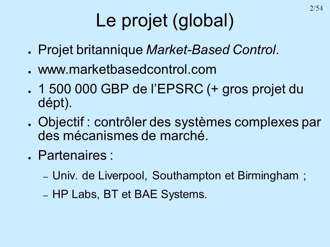 2/54 Le projet (global) Projet britannique Market-Based Control. www.marketbasedcontrol.com 1 500 000 GBP de lEPSRC (+ gros projet du dépt). Objectif