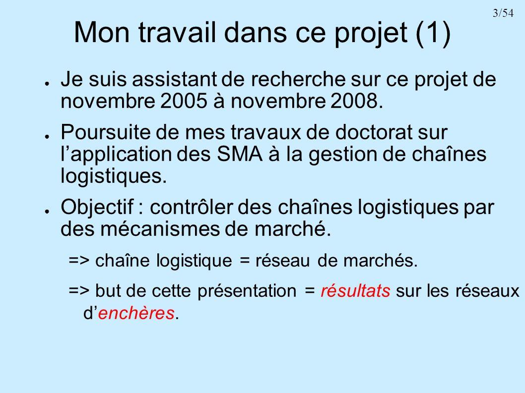 3/54 Mon travail dans ce projet (1) Je suis assistant de recherche sur ce projet de novembre 2005 à novembre 2008. Poursuite de mes travaux de doctora