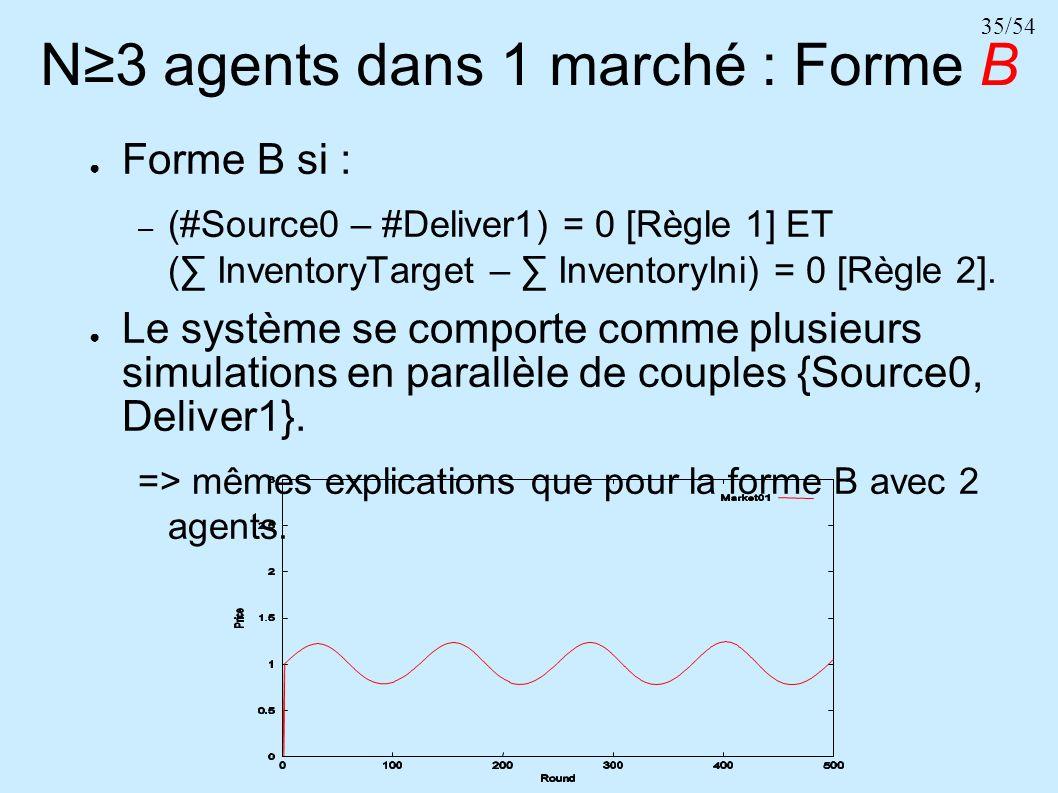 35/54 N3 agents dans 1 marché : Forme B Forme B si : – (#Source0 – #Deliver1) = 0 [Règle 1] ET ( InventoryTarget – InventoryIni) = 0 [Règle 2]. Le sys