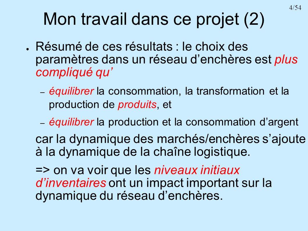 25/54 Plan Introduction Modèle Chaîne logistique avec 1 marché – avec 2 agents – avec N3 agents Chaîne logistique avec 2 marchés 2 outils de contrôle dun réseau denchères