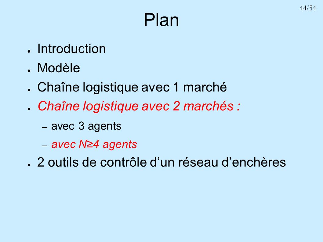 44/54 Plan Introduction Modèle Chaîne logistique avec 1 marché Chaîne logistique avec 2 marchés : – avec 3 agents – avec N4 agents 2 outils de contrôl