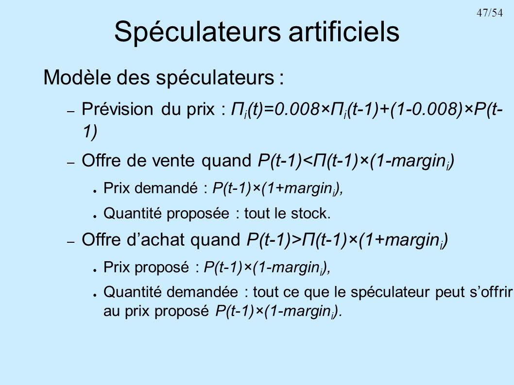47/54 Spéculateurs artificiels Modèle des spéculateurs : – Prévision du prix : Π i (t)=0.008×Π i (t-1)+(1-0.008)×P(t- 1) – Offre de vente quand P(t-1)