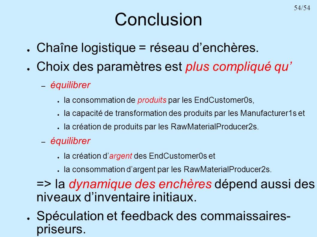 54/54 Conclusion Chaîne logistique = réseau denchères. Choix des paramètres est plus compliqué qu – équilibrer la consommation de produits par les End