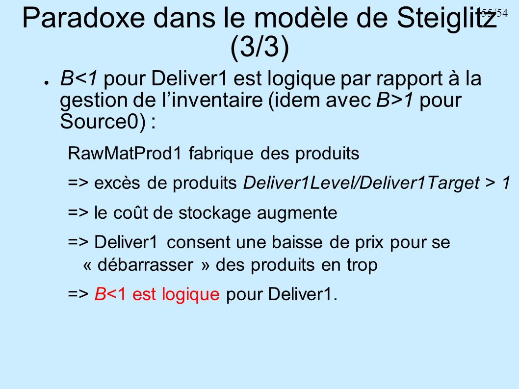 55/54 Paradoxe dans le modèle de Steiglitz (3/3) B 1 pour Source0) : RawMatProd1 fabrique des produits => excès de produits Deliver1Level/Deliver1Targ