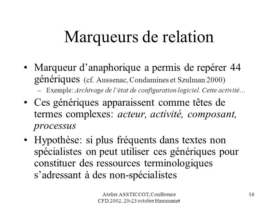 Atelier ASSTICCOT, Conférence CFD 2002, 20-23 octobre Hammamet 16 Marqueurs de relation Marqueur danaphorique a permis de repérer 44 génériques (cf. A