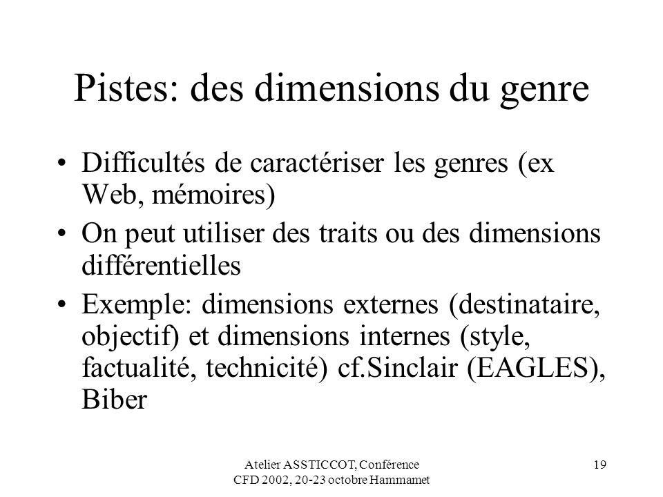Atelier ASSTICCOT, Conférence CFD 2002, 20-23 octobre Hammamet 19 Pistes: des dimensions du genre Difficultés de caractériser les genres (ex Web, mémo