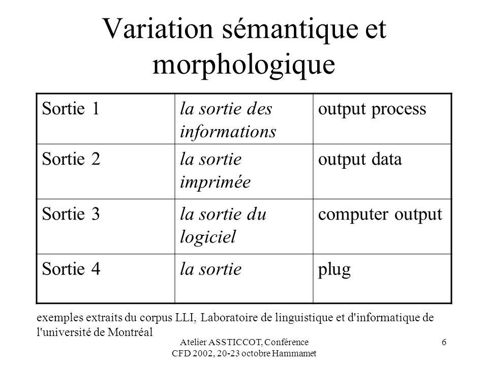Atelier ASSTICCOT, Conférence CFD 2002, 20-23 octobre Hammamet 6 Variation sémantique et morphologique Sortie 1la sortie des informations output proce