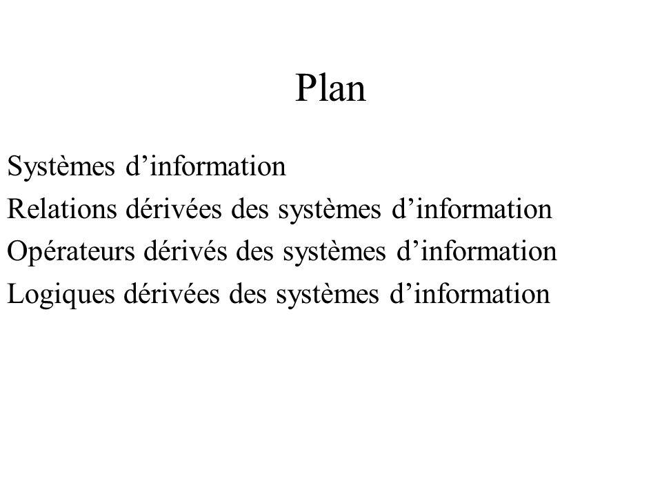 Plan Systèmes dinformation Relations dérivées des systèmes dinformation Opérateurs dérivés des systèmes dinformation Logiques dérivées des systèmes dinformation