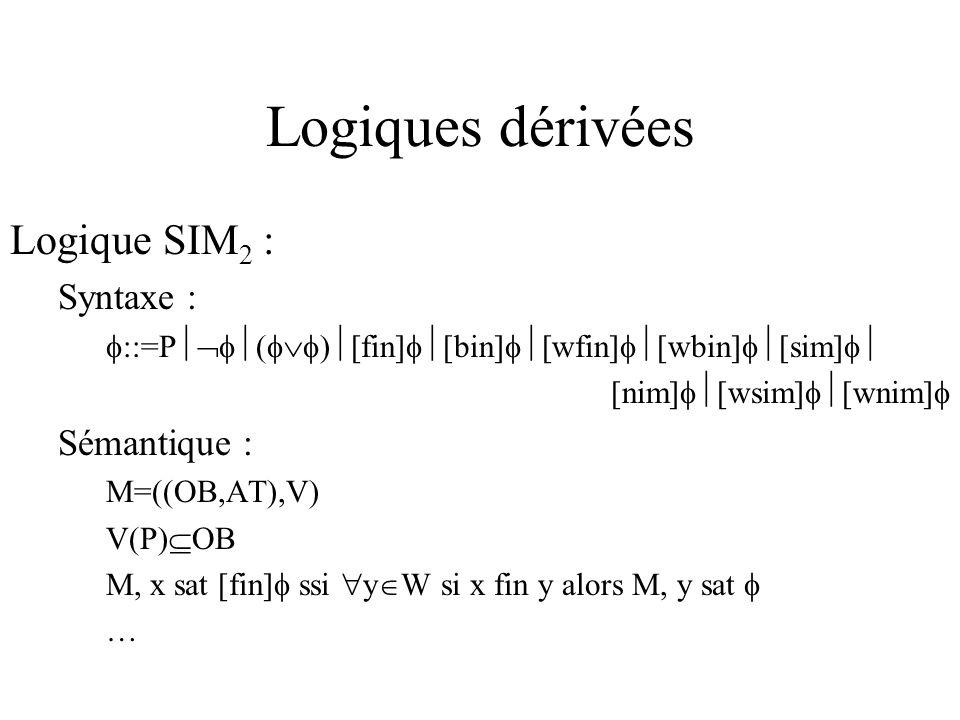 Logiques dérivées Logique SIM 2 : Syntaxe : ::=P ( ) [fin] [bin] [wfin] [wbin] [sim] [nim] [wsim] [wnim] Sémantique : M=((OB,AT),V) V(P) OB M, x sat [fin] ssi y W si x fin y alors M, y sat …