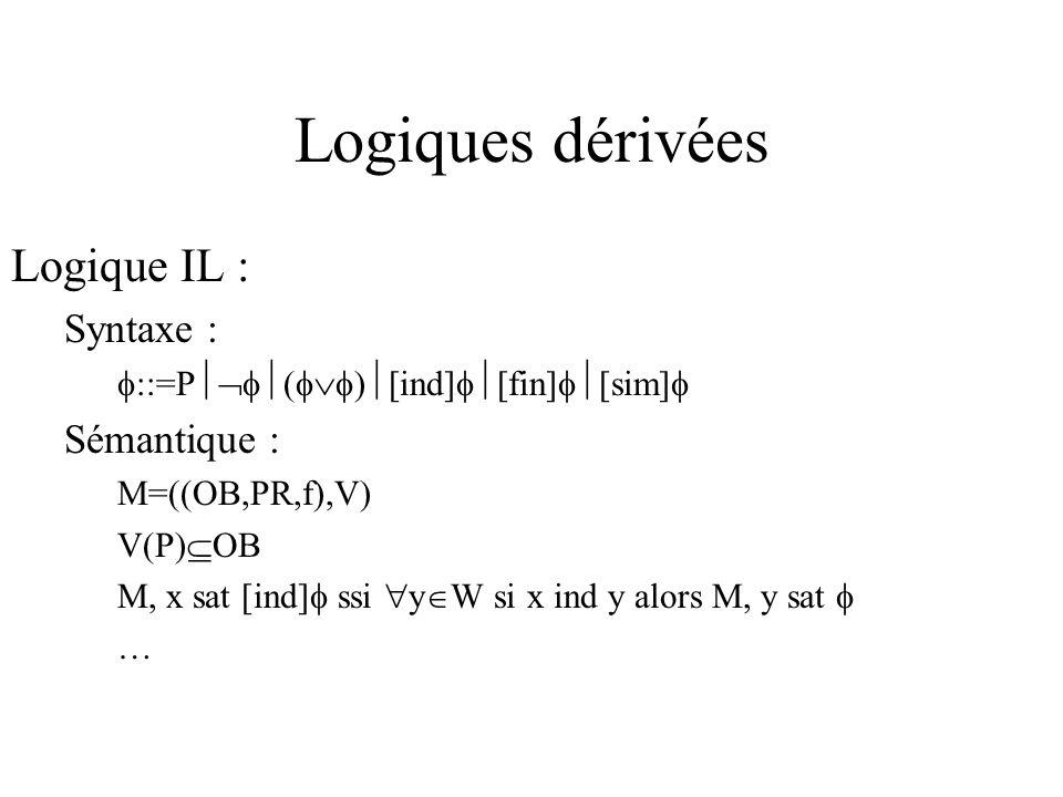 Logiques dérivées Logique IL : Syntaxe : ::=P ( ) [ind] [fin] [sim] Sémantique : M=((OB,PR,f),V) V(P) OB M, x sat [ind] ssi y W si x ind y alors M, y sat …