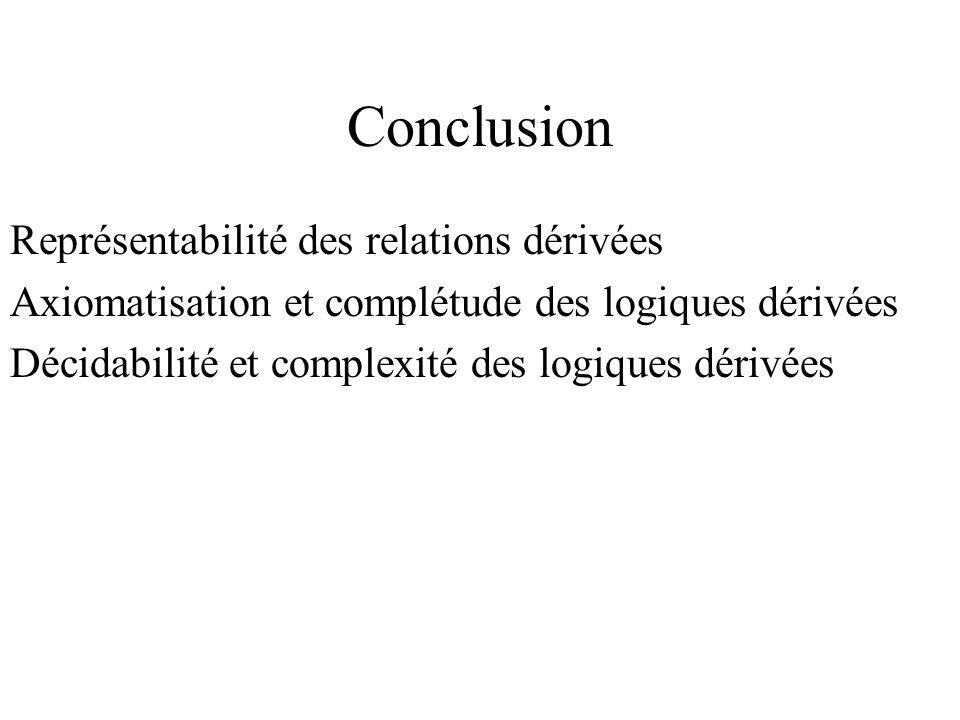 Conclusion Représentabilité des relations dérivées Axiomatisation et complétude des logiques dérivées Décidabilité et complexité des logiques dérivées