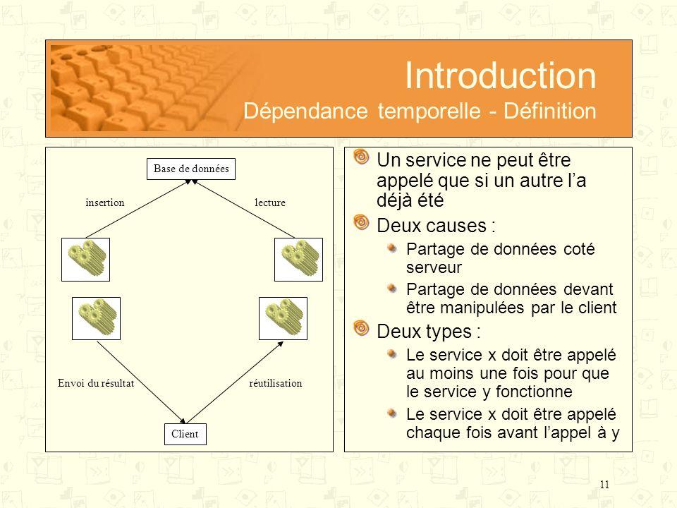 11 Introduction Dépendance temporelle - Définition Un service ne peut être appelé que si un autre la déjà été Deux causes : Partage de données coté se